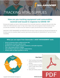 COVID-19: Essential Supplies Tracking Flier